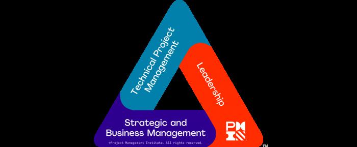 Trójkąt Talentów PMI
